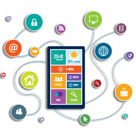 E-Ticaret Stratejisi
