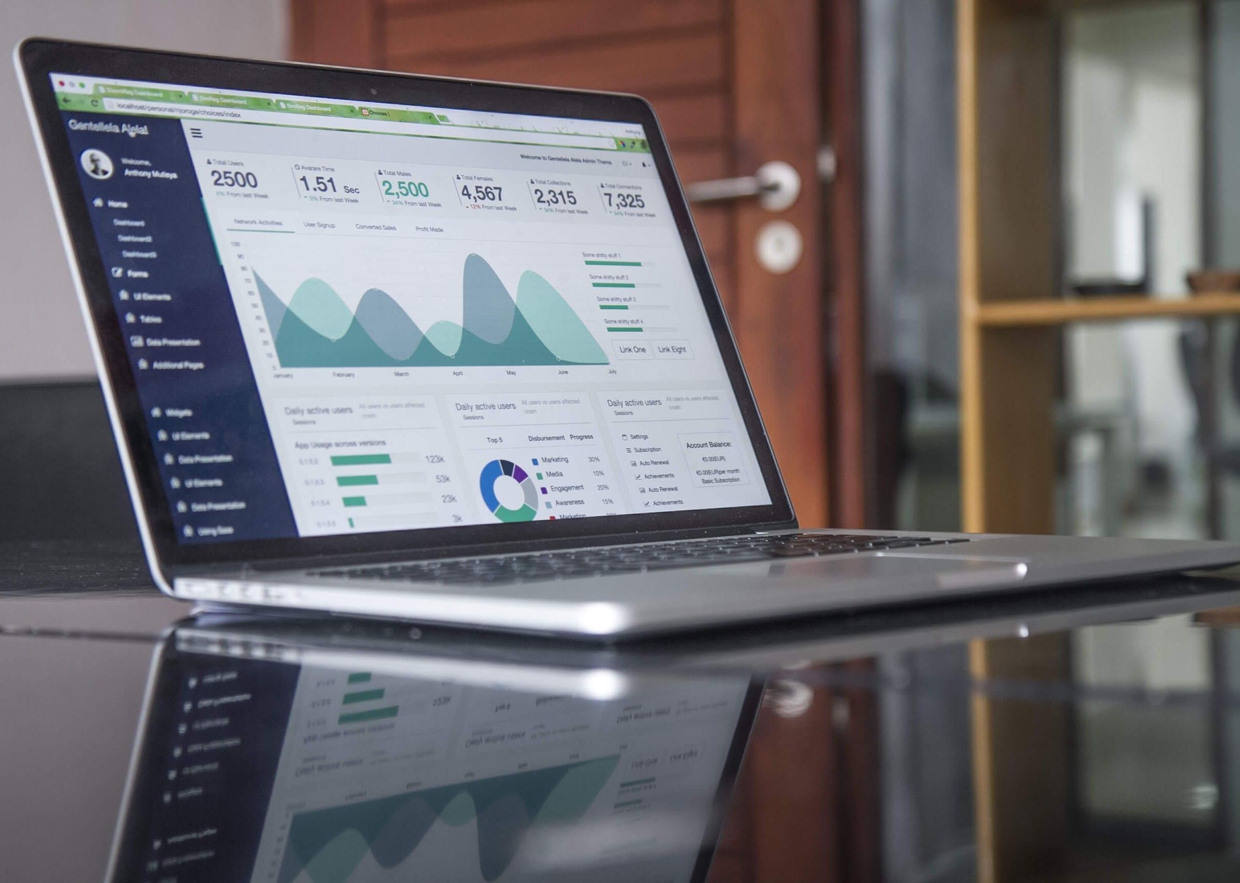 E-ticarette Sosyal Medya'nın Önemi