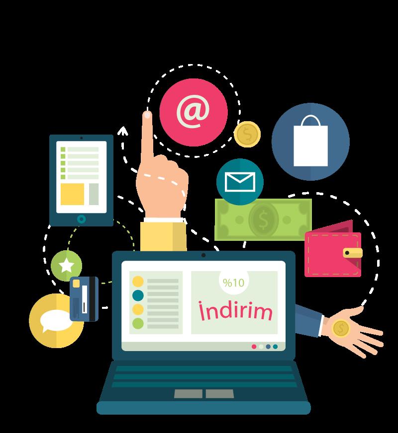 E-Ticaret  Sisteminde İndirimler ve Kupon Kodları